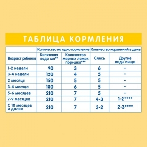 """""""NAN СУПРЕМ """" Сухая молочная смесь с рождения 0-12 мес. 400 г."""